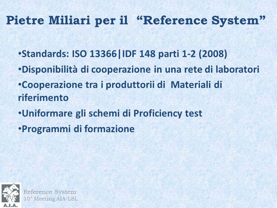 Reference System 10° Meeting AIA-LSL Pietre Miliari per il Reference System Standards: ISO 13366|IDF 148 parti 1-2 (2008) Disponibilità di cooperazion