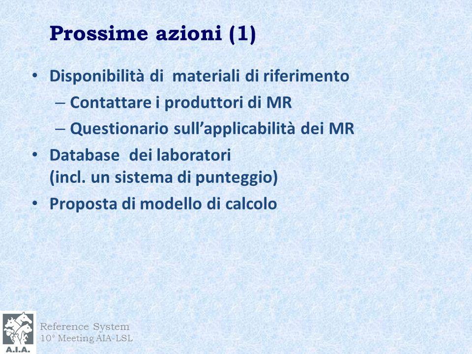 Reference System 10° Meeting AIA-LSL Disponibilità di materiali di riferimento – Contattare i produttori di MR – Questionario sullapplicabilità dei MR