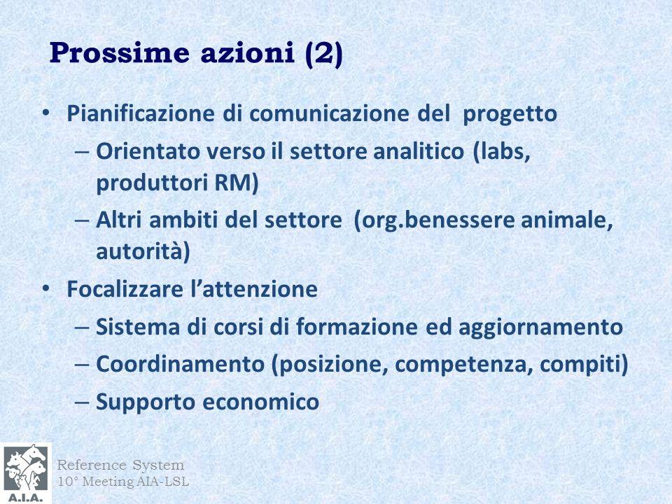 Reference System 10° Meeting AIA-LSL Pianificazione di comunicazione del progetto – Orientato verso il settore analitico (labs, produttori RM) – Altri