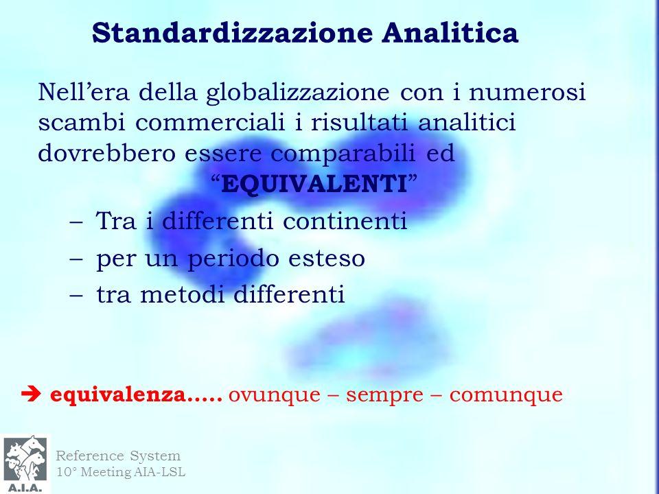 Nellera della globalizzazione con i numerosi scambi commerciali i risultati analitici dovrebbero essere comparabili ed EQUIVALENTI –Tra i differenti c