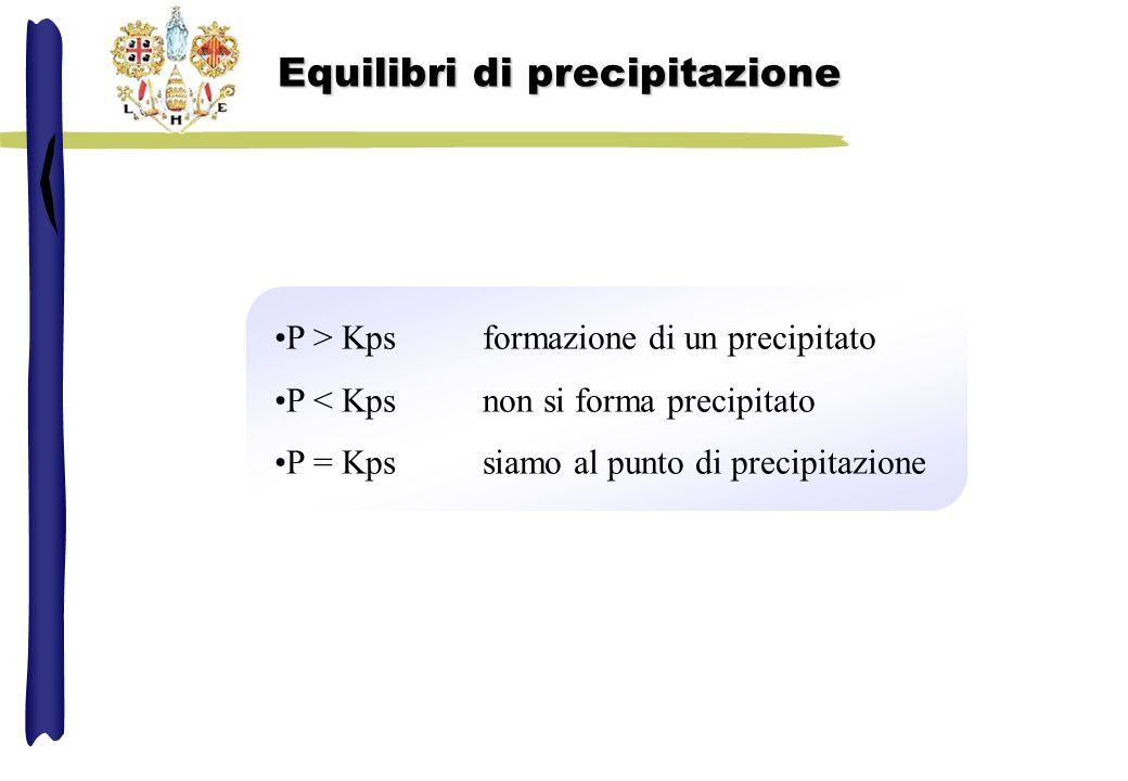 P > Kpsformazione di un precipitato P < Kpsnon si forma precipitato P = Kpssiamo al punto di precipitazione Equilibri di precipitazione