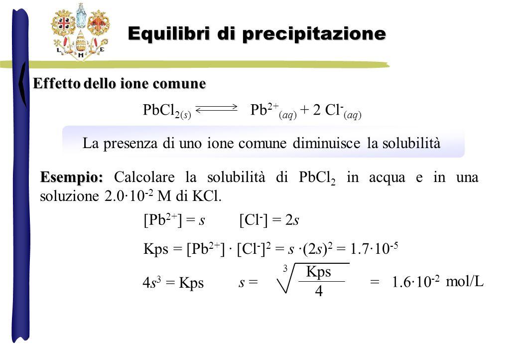 Effetto dello ione comune PbCl 2(s) Pb 2+ (aq) + 2 Cl - (aq) La presenza di uno ione comune diminuisce la solubilità Esempio: Esempio: Calcolare la solubilità di PbCl 2 in acqua e in una soluzione 2.0·10 -2 M di KCl.