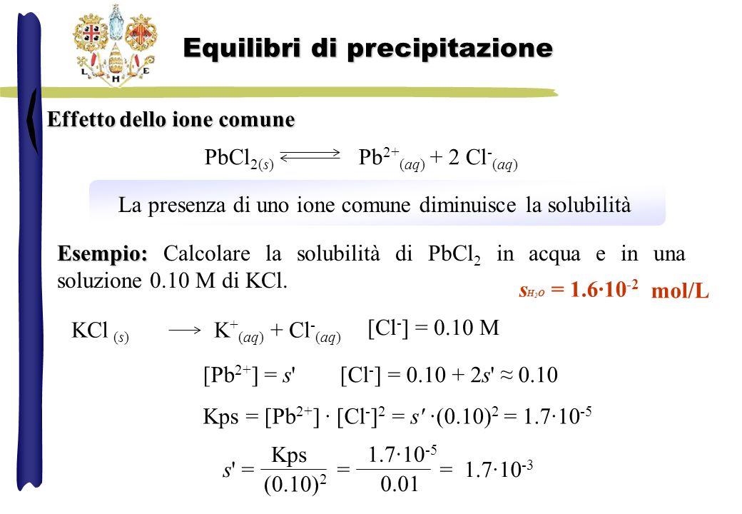 Effetto dello ione comune PbCl 2(s) Pb 2+ (aq) + 2 Cl - (aq) La presenza di uno ione comune diminuisce la solubilità Esempio: Esempio: Calcolare la solubilità di PbCl 2 in acqua e in una soluzione 0.10 M di KCl.