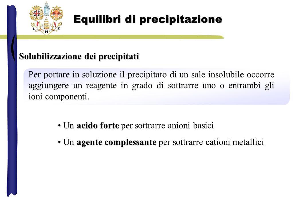 Solubilizzazione dei precipitati Per portare in soluzione il precipitato di un sale insolubile occorre aggiungere un reagente in grado di sottrarre un