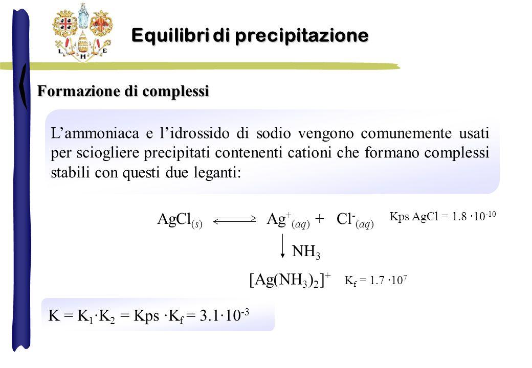 Formazione di complessi Lammoniaca e lidrossido di sodio vengono comunemente usati per sciogliere precipitati contenenti cationi che formano complessi stabili con questi due leganti: AgCl (s) Ag + (aq) + Cl - (aq) [Ag(NH 3 ) 2 ] + NH 3 Kps AgCl = 1.8 ·10 -10 K = K 1 ·K 2 = Kps ·K f = 3.1·10 -3 K f = 1.7 ·10 7 Equilibri di precipitazione