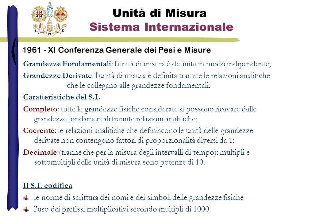 Unità di Misura Sistema Internazionale Grandezze Fondamentali: l'unità di misura è definita in modo indipendente; Grandezze Derivate: l'unità di misur