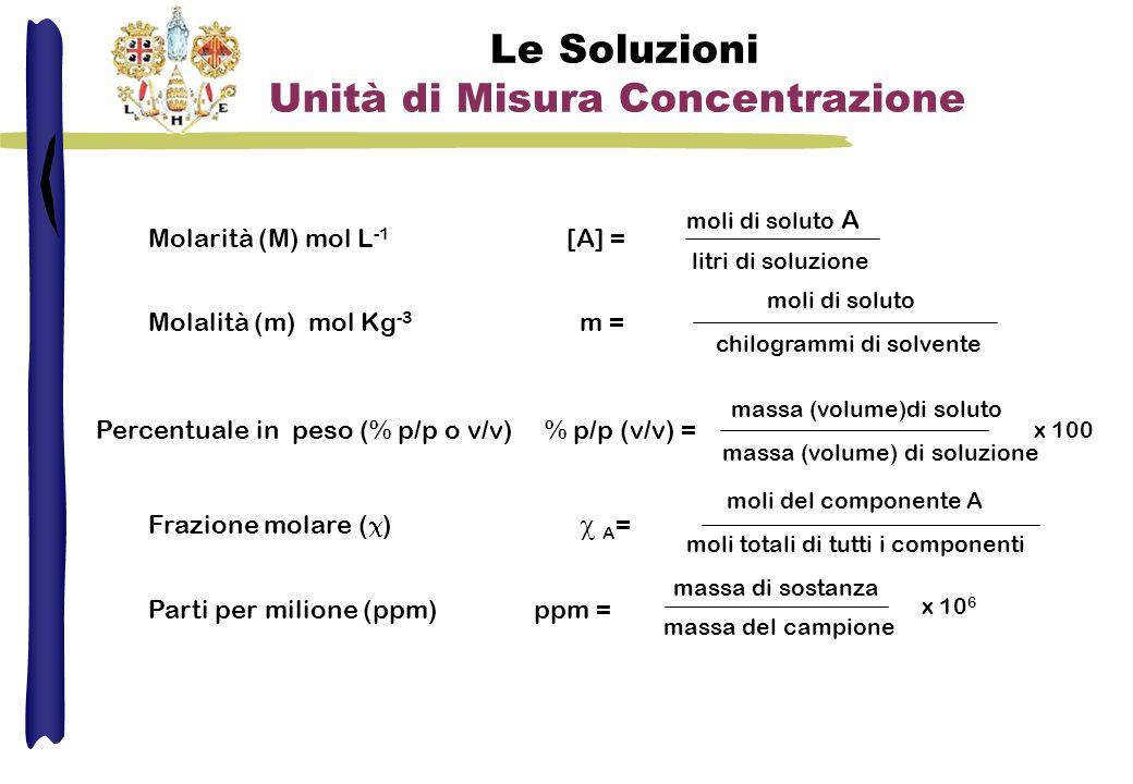 Molarità (M) mol L -1 [A] = moli di soluto A litri di soluzione Molalità (m) mol Kg -3 m = moli di soluto chilogrammi di solvente Percentuale in peso (% p/p o v/v) % p/p (v/v) = massa (volume)di soluto massa (volume) di soluzione Frazione molare ( ) A = moli del componente A moli totali di tutti i componenti Parti per milione (ppm) ppm = massa di sostanza massa del campione x 100 x 10 6 Le Soluzioni Unità di Misura Concentrazione