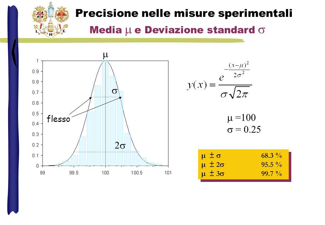 Media e Deviazione standard =100 = 0.25 ± 68.3 % ± 2 95.5 % ± 3 99.7 % ± 68.3 % ± 2 95.5 % ± 3 99.7 % Precisione nelle misure sperimentali flesso