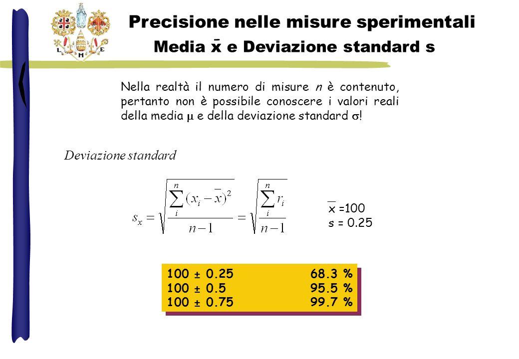 Media x e Deviazione standard s Deviazione standard 100 ± 0.2568.3 % 100 ± 0.595.5 % 100 ± 0.7599.7 % 100 ± 0.2568.3 % 100 ± 0.595.5 % 100 ± 0.7599.7 % Nella realtà il numero di misure n è contenuto, pertanto non è possibile conoscere i valori reali della media e della deviazione standard .