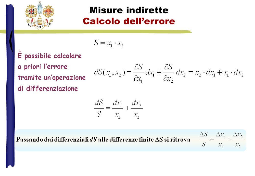 Misure indirette Calcolo dellerrore È possibile calcolare a priori lerrore tramite unoperazione di differenziazione Passando dai differenziali dS alle differenze finite S si ritrova