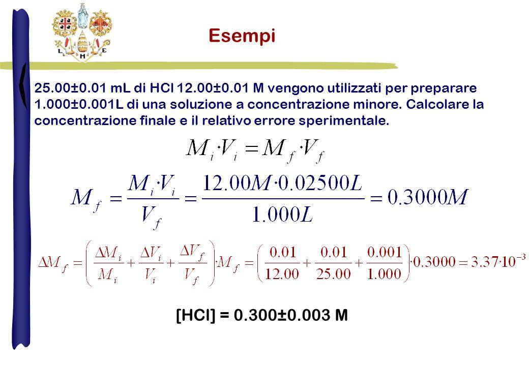 Esempi 25.00±0.01 mL di HCl 12.00±0.01 M vengono utilizzati per preparare 1.000±0.001L di una soluzione a concentrazione minore. Calcolare la concentr