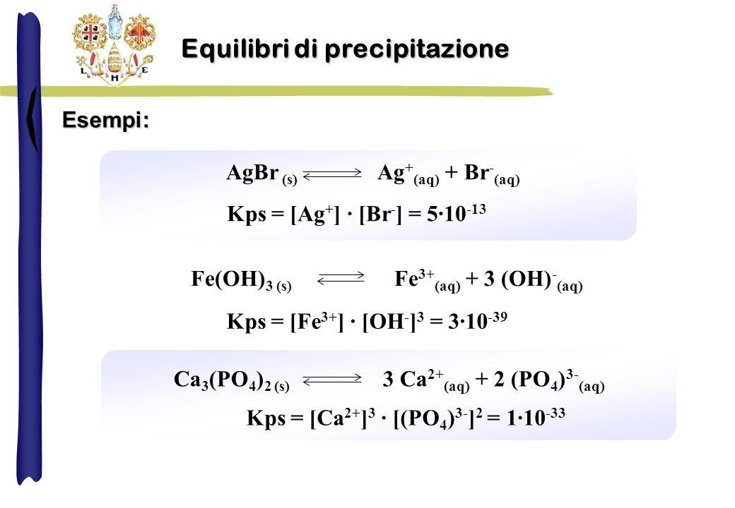AgBr (s) Ag + (aq) + Br - (aq) Kps = [Ag + ] · [Br - ] = 5·10 -13 Esempi: Fe(OH) 3 (s) Fe 3+ (aq) + 3 (OH) - (aq) Kps = [Fe 3+ ] · [OH - ] 3 = 3·10 -39 Ca 3 (PO 4 ) 2 (s) 3 Ca 2+ (aq) + 2 (PO 4 ) 3- (aq) Kps = [Ca 2+ ] 3 · [(PO 4 ) 3- ] 2 = 1·10 -33 Equilibri di precipitazione