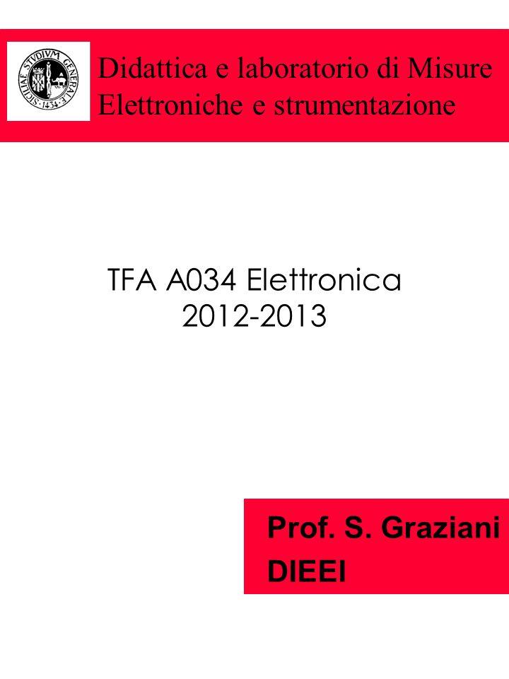 Didattica e laboratorio di Misure Elettroniche e strumentazione Prof.