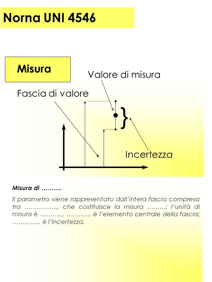 Norna UNI 4546 Misura Fascia di valore Valore di misura Incertezza } Misura di ……….