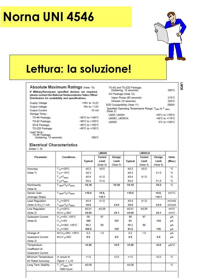 Lettura: la soluzione! Norna UNI 4546