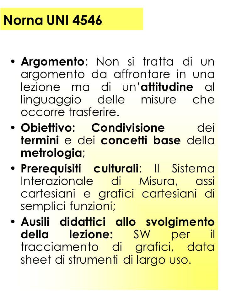 Norna UNI 4546 Argomento : Non si tratta di un argomento da affrontare in una lezione ma di un attitudine al linguaggio delle misure che occorre trasferire.