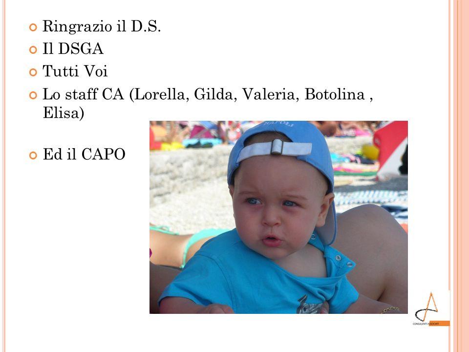 Ringrazio il D.S. Il DSGA Tutti Voi Lo staff CA (Lorella, Gilda, Valeria, Botolina, Elisa) Ed il CAPO
