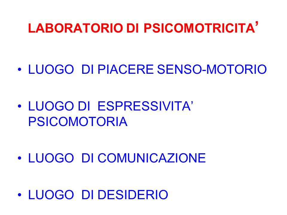 LABORATORIO DI PSICOMOTRICITA LUOGO DI PIACERE SENSO-MOTORIO LUOGO DI ESPRESSIVITA PSICOMOTORIA LUOGO DI COMUNICAZIONE LUOGO DI DESIDERIO