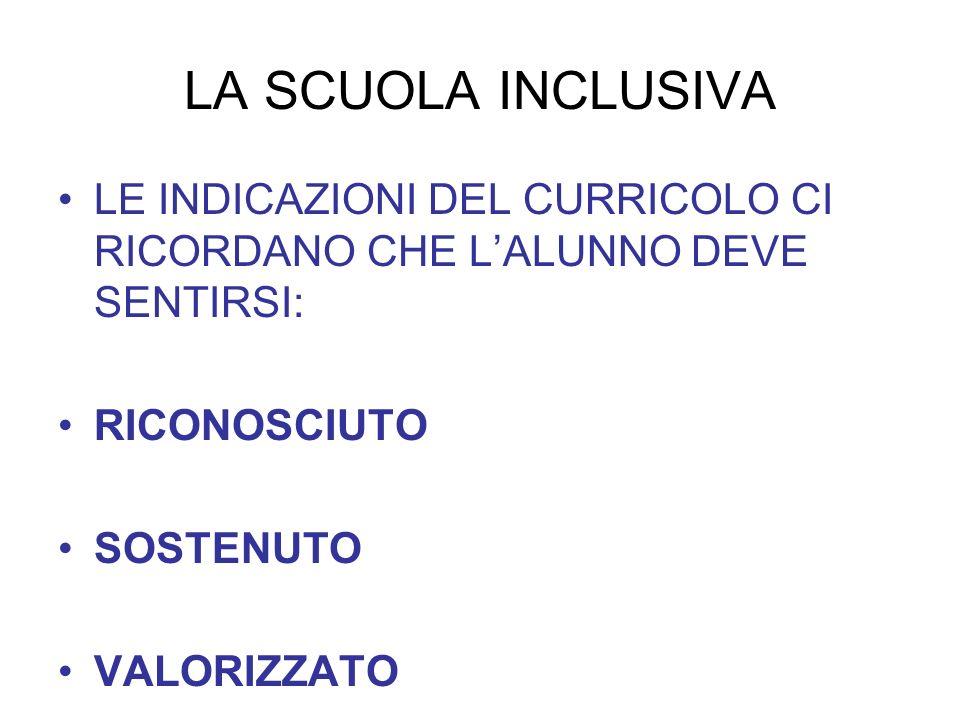 LA SCUOLA INCLUSIVA LE INDICAZIONI DEL CURRICOLO CI RICORDANO CHE LALUNNO DEVE SENTIRSI: RICONOSCIUTO SOSTENUTO VALORIZZATO