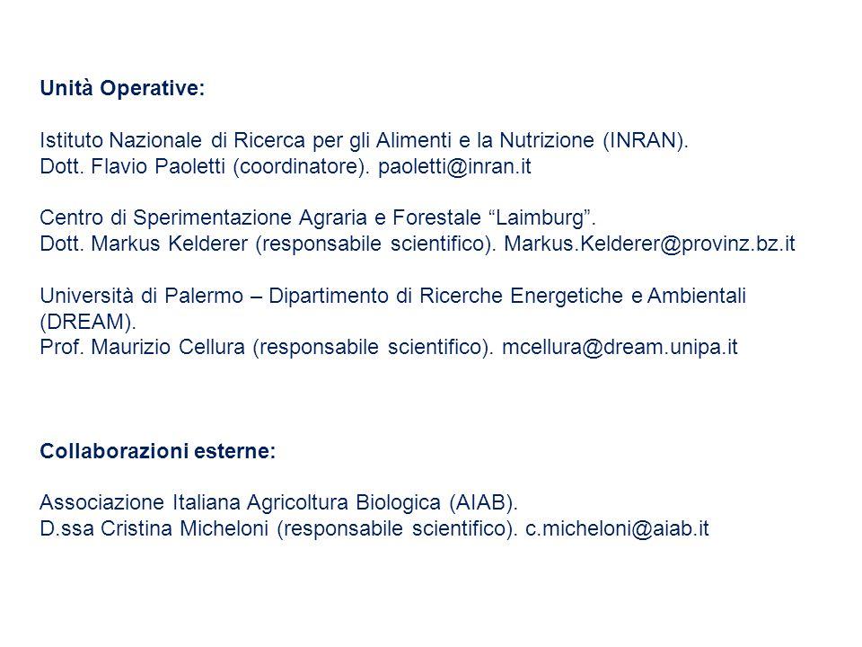 Unità Operative: Istituto Nazionale di Ricerca per gli Alimenti e la Nutrizione (INRAN). Dott. Flavio Paoletti (coordinatore). paoletti@inran.it Centr