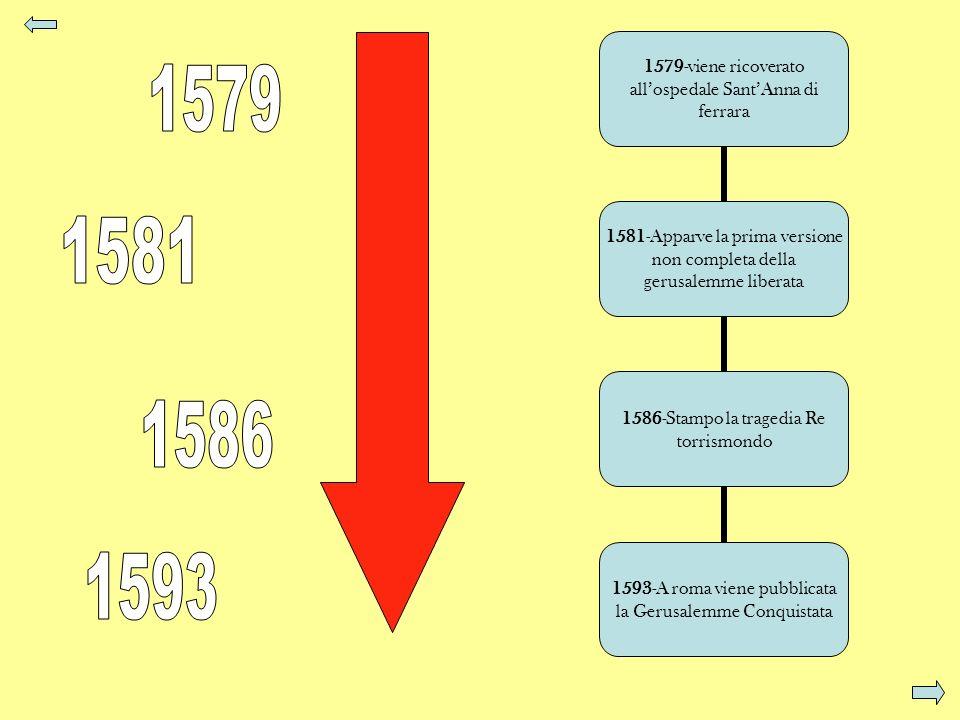 1579-viene ricoverato allospedale SantAnna di ferrara 1581-Apparve la prima versione non completa della gerusalemme liberata 1586-Stampo la tragedia R