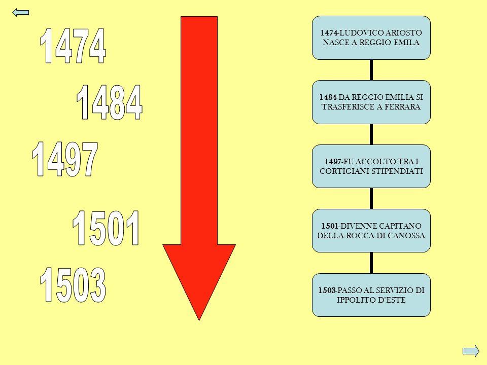 1474-LUDOVICO ARIOSTO NASCE A REGGIO EMILA 1484-DA REGGIO EMILIA SI TRASFERISCE A FERRARA 1497-FU ACCOLTO TRA I CORTIGIANI STIPENDIATI 1501-DIVENNE CA