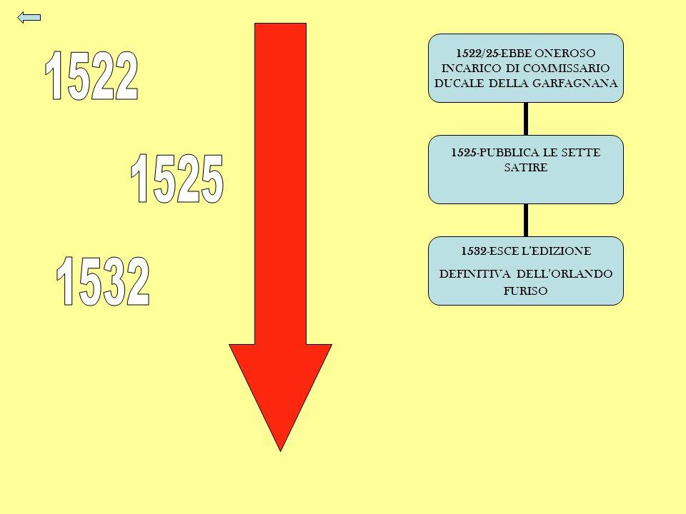 1522/25-EBBE ONEROSO INCARICO DI COMMISSARIO DUCALE DELLA GARFAGNANA 1525-PUBBLICA LE SETTE SATIRE 1532-ESCE LEDIZIONE DEFINITIVA DELLORLANDO FURISO