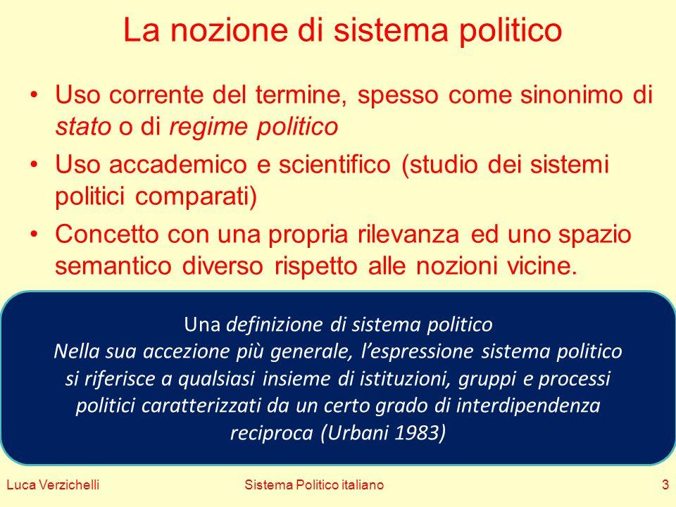 Luca VerzichelliSistema Politico italiano3 La nozione di sistema politico Uso corrente del termine, spesso come sinonimo di stato o di regime politico