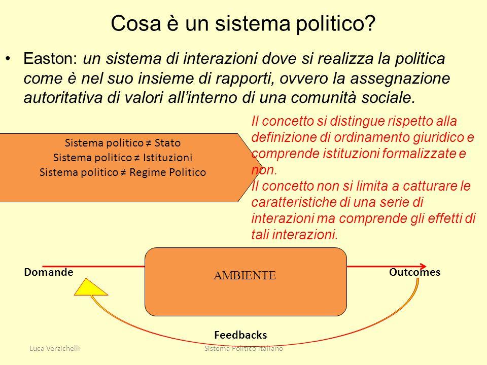 Cosa è un sistema politico? Easton: un sistema di interazioni dove si realizza la politica come è nel suo insieme di rapporti, ovvero la assegnazione