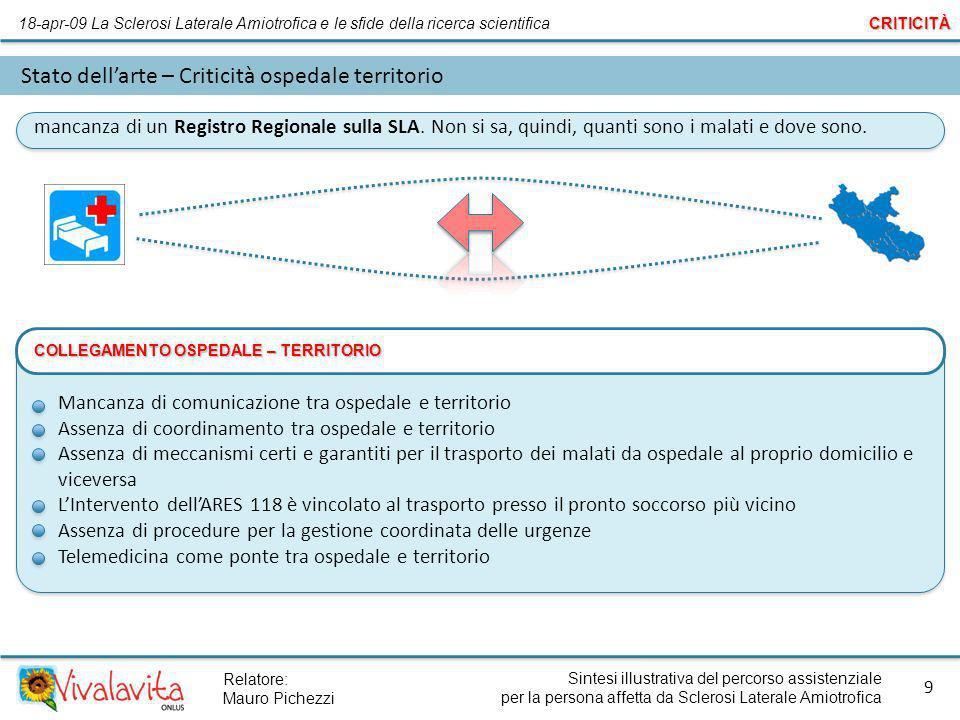 Sintesi illustrativa del percorso assistenziale per la persona affetta da Sclerosi Laterale Amiotrofica 9 Relatore: Mauro Pichezzi Stato dellarte – Cr