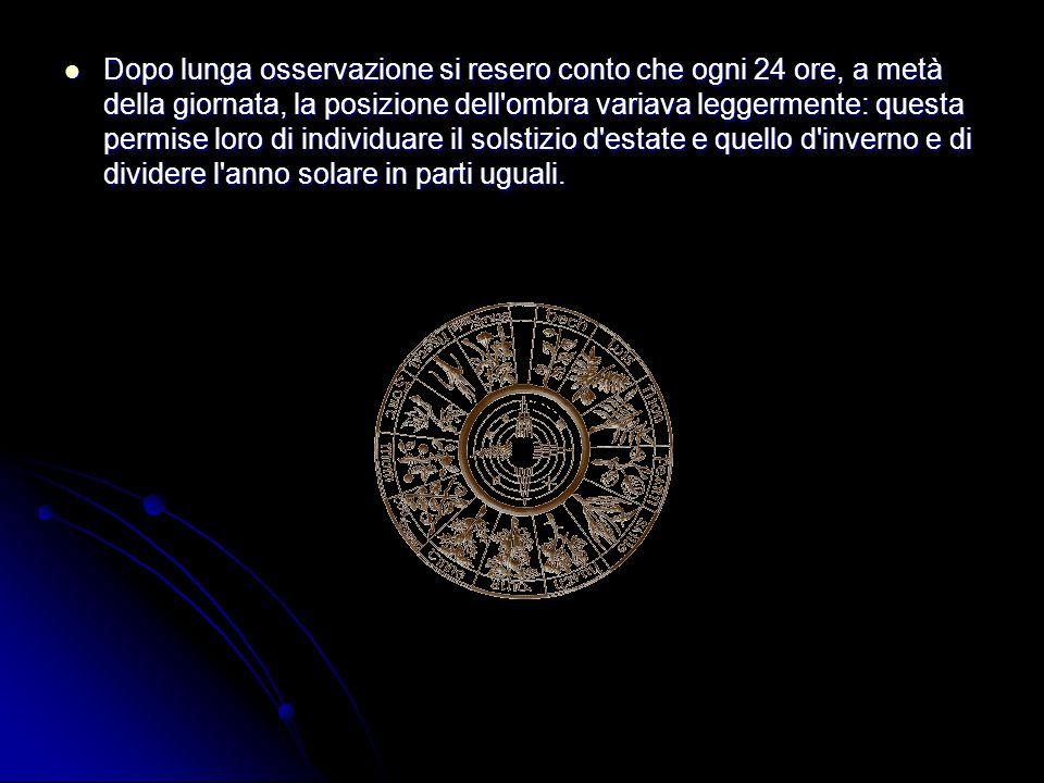 Sitografia http://it.wikipedia.org/wiki/Tempo#La_misura_del_tempo http://www.apaweb.it/ElementiAstronomia/01%20MISURAZIONE%20D EL%20TEMPO.pdf http://xoomer.virgilio.it/castellopietrafittapiegaro/tempo.htm