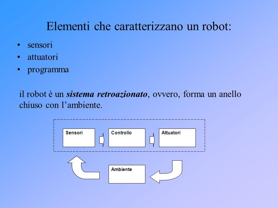 Elementi che caratterizzano un robot: sensori attuatori programma SensoriControlloAttuatori Ambiente il robot è un sistema retroazionato, ovvero, form