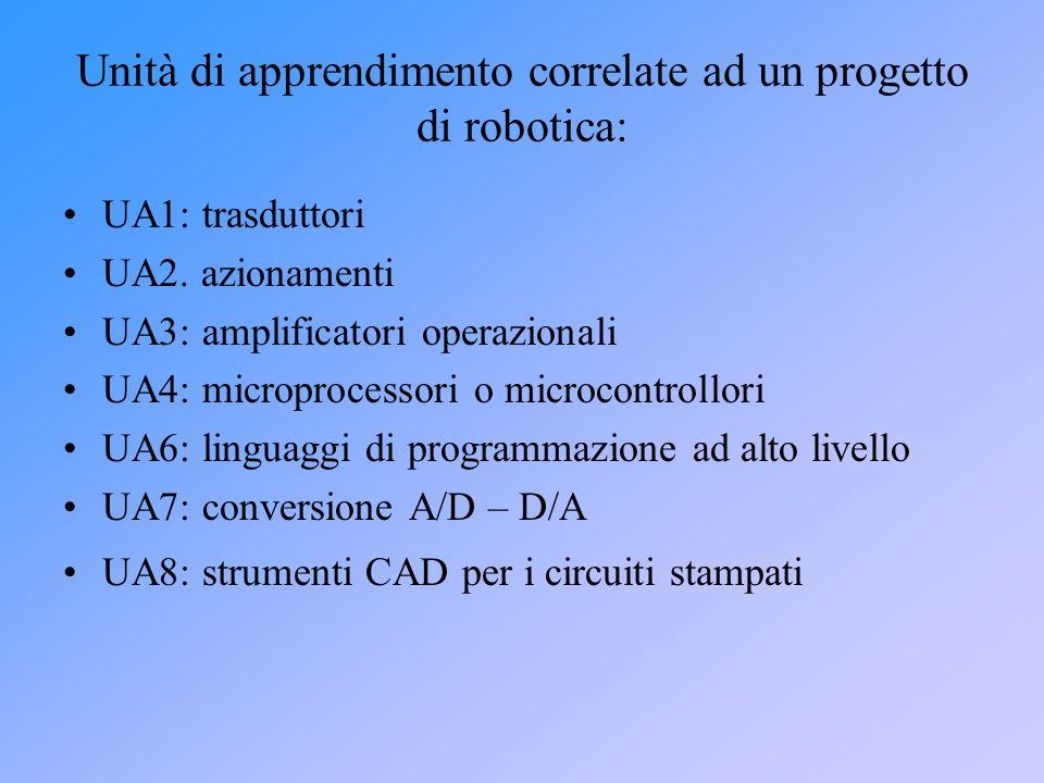 Unità di apprendimento correlate ad un progetto di robotica: UA1: trasduttori UA2. azionamenti UA3: amplificatori operazionali UA4: microprocessori o