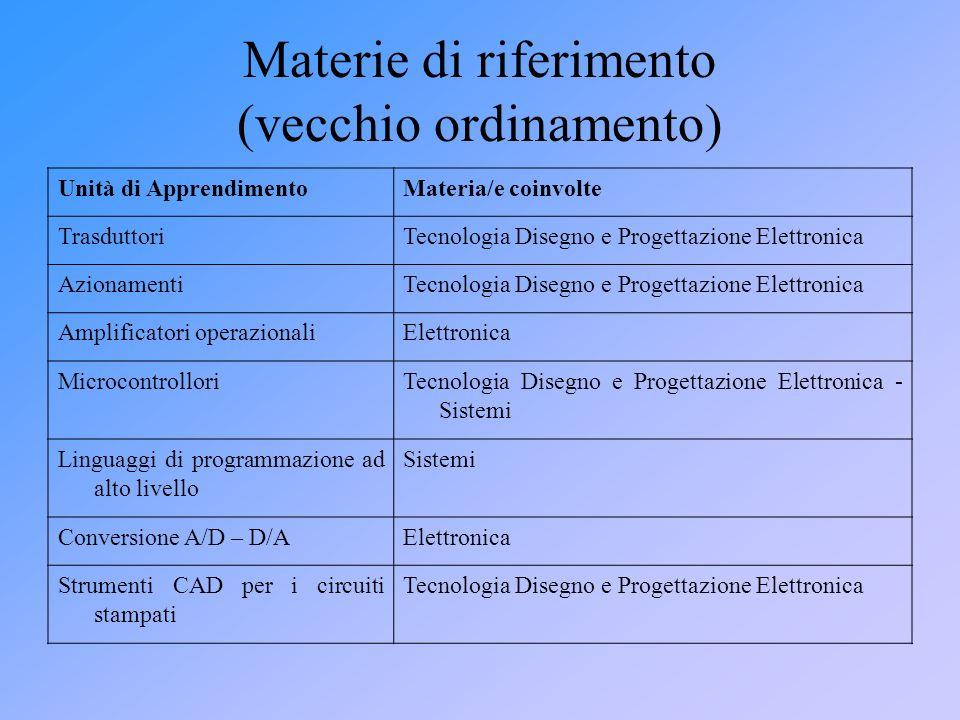 Materie di riferimento (vecchio ordinamento) Unità di ApprendimentoMateria/e coinvolte TrasduttoriTecnologia Disegno e Progettazione Elettronica Azion
