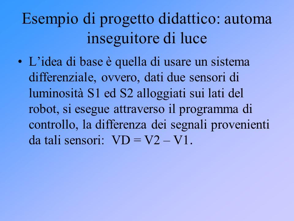 Esempio di progetto didattico: automa inseguitore di luce Lidea di base è quella di usare un sistema differenziale, ovvero, dati due sensori di lumino