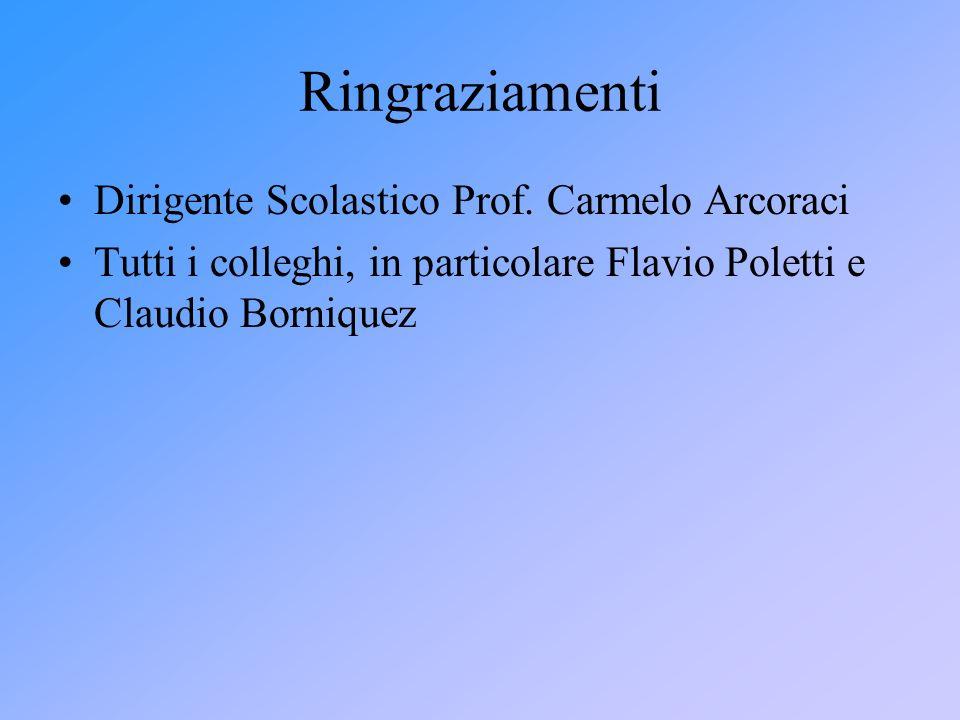 Ringraziamenti Dirigente Scolastico Prof. Carmelo Arcoraci Tutti i colleghi, in particolare Flavio Poletti e Claudio Borniquez