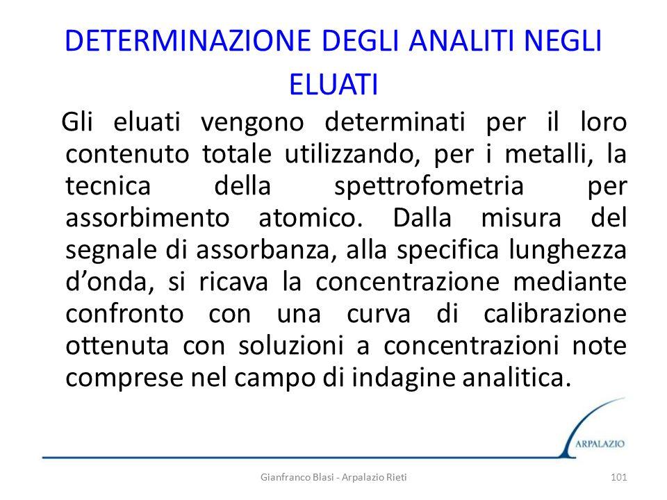 Gianfranco Blasi - Arpalazio Rieti 101 DETERMINAZIONE DEGLI ANALITI NEGLI ELUATI Gli eluati vengono determinati per il loro contenuto totale utilizzan