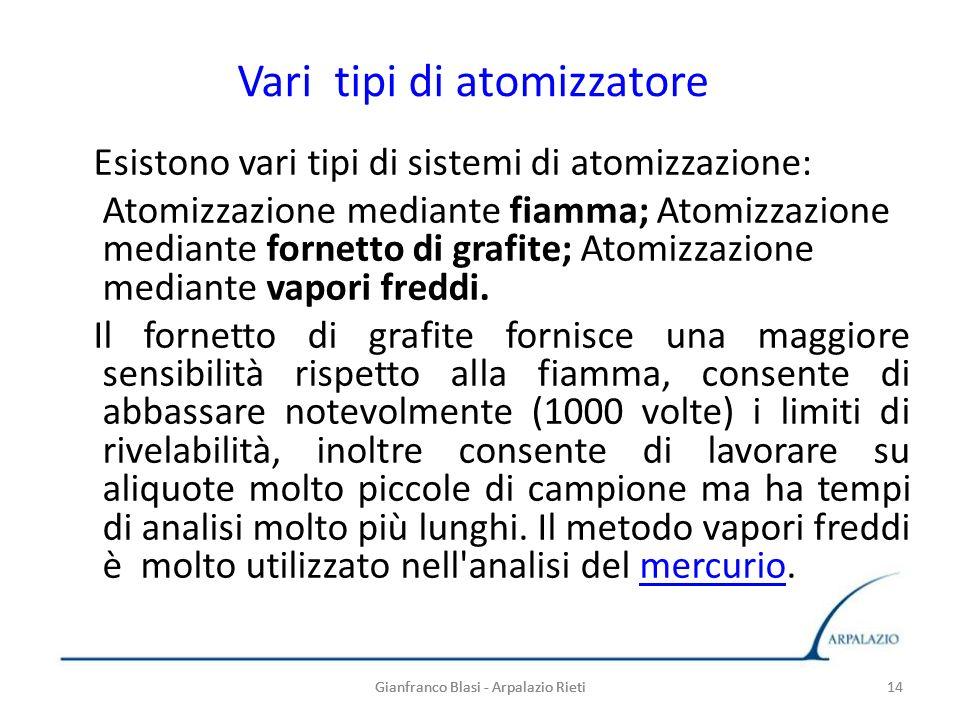 Gianfranco Blasi - Arpalazio Rieti 14 Vari tipi di atomizzatore Esistono vari tipi di sistemi di atomizzazione: Atomizzazione mediante fiamma; Atomizz