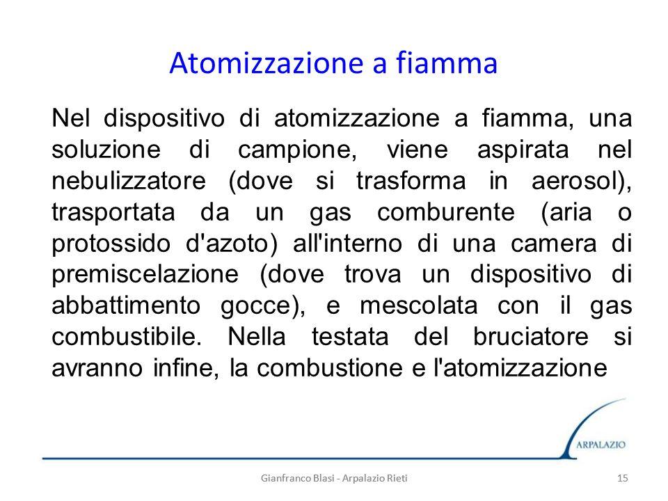 Gianfranco Blasi - Arpalazio Rieti 15 Atomizzazione a fiamma Gianfranco Blasi - Arpalazio Rieti15 Nel dispositivo di atomizzazione a fiamma, una soluz