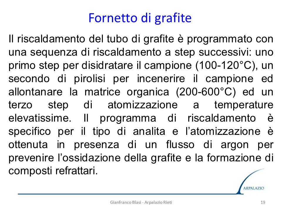 19 Fornetto di grafite Gianfranco Blasi - Arpalazio Rieti19 Il riscaldamento del tubo di grafite è programmato con una sequenza di riscaldamento a ste