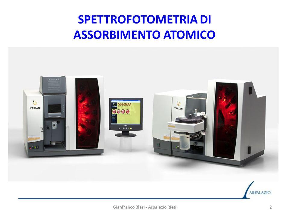 Gianfranco Blasi - Arpalazio Rieti 2 SPETTROFOTOMETRIA DI ASSORBIMENTO ATOMICO Gianfranco Blasi - Arpalazio Rieti2