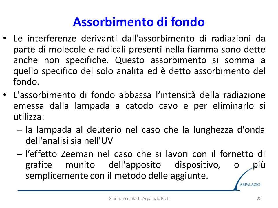 Gianfranco Blasi - Arpalazio Rieti 23 Assorbimento di fondo Le interferenze derivanti dall'assorbimento di radiazioni da parte di molecole e radicali