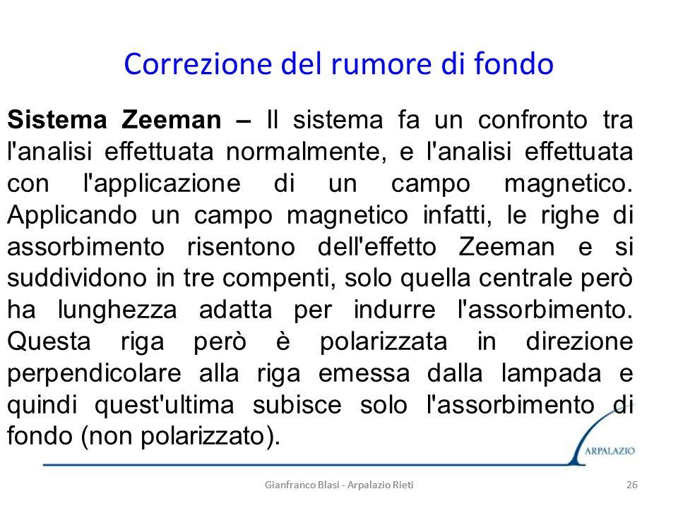 26 Correzione del rumore di fondo Gianfranco Blasi - Arpalazio Rieti26 Sistema Zeeman – Il sistema fa un confronto tra l'analisi effettuata normalment
