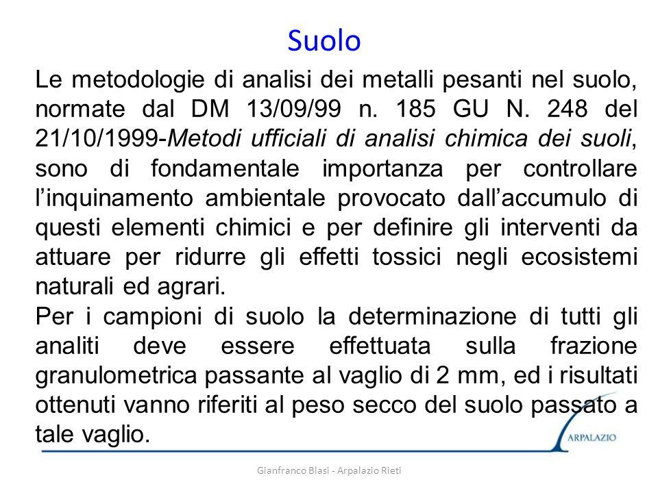 Gianfranco Blasi - Arpalazio Rieti Suolo Le metodologie di analisi dei metalli pesanti nel suolo, normate dal DM 13/09/99 n. 185 GU N. 248 del 21/10/1