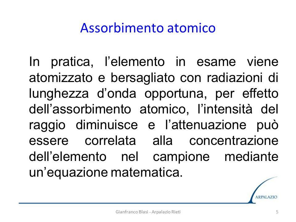 Gianfranco Blasi - Arpalazio Rieti 5 Assorbimento atomico In pratica, lelemento in esame viene atomizzato e bersagliato con radiazioni di lunghezza do