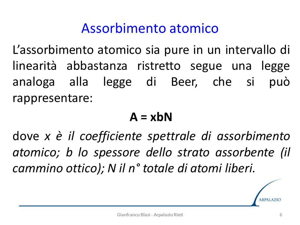 Gianfranco Blasi - Arpalazio Rieti 6 Assorbimento atomico Lassorbimento atomico sia pure in un intervallo di linearità abbastanza ristretto segue una