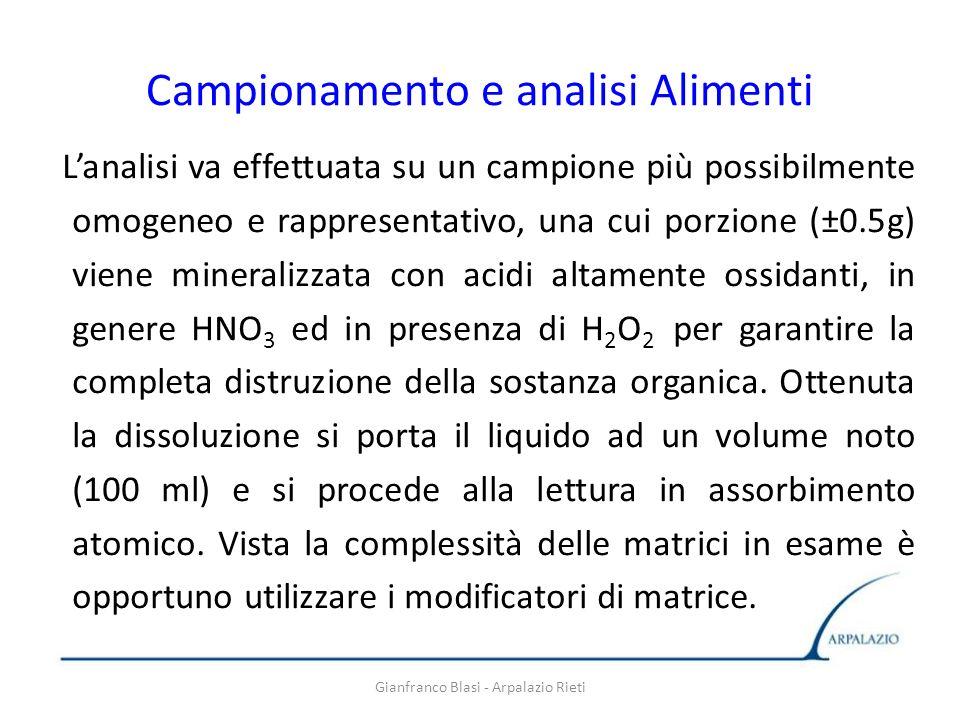 Gianfranco Blasi - Arpalazio Rieti Campionamento e analisi Alimenti Lanalisi va effettuata su un campione più possibilmente omogeneo e rappresentativo
