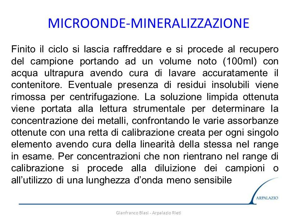 MICROONDE-MINERALIZZAZIONE Finito il ciclo si lascia raffreddare e si procede al recupero del campione portando ad un volume noto (100ml) con acqua ul