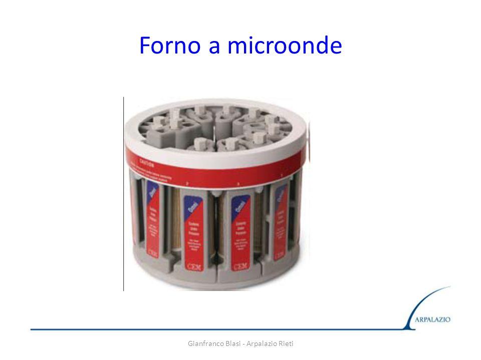 Gianfranco Blasi - Arpalazio Rieti Forno a microonde