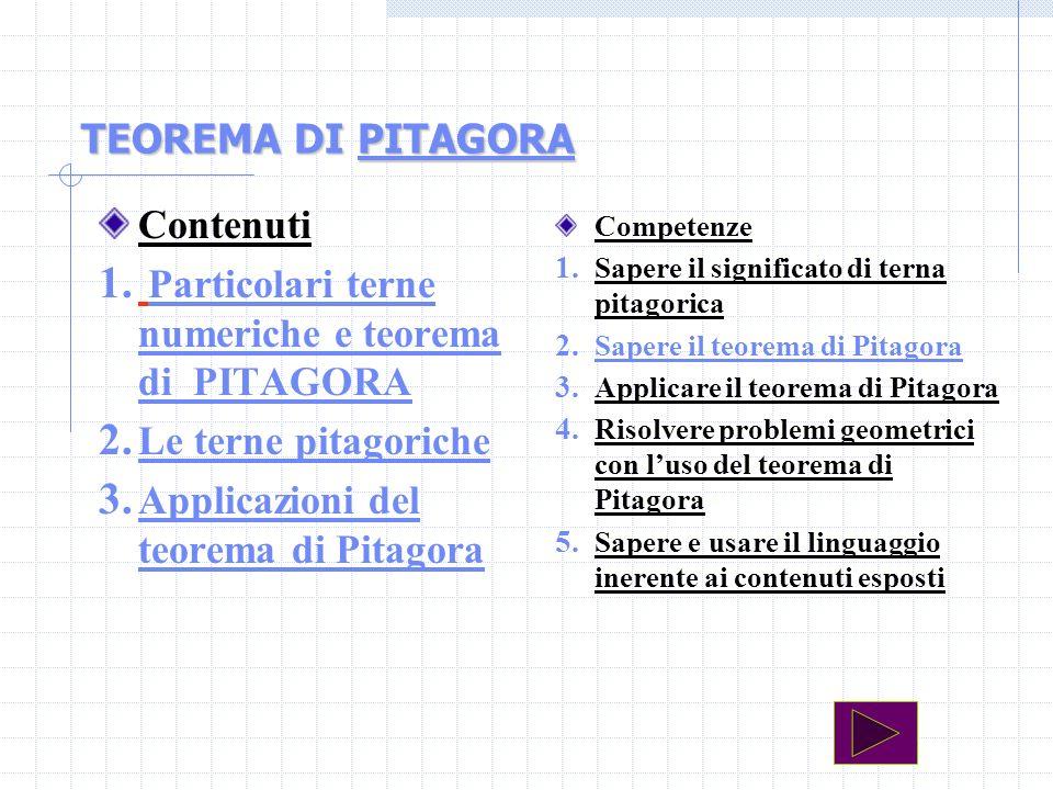 TEOREMA DI PITAGORA PITAGORA Contenuti 1. Particolari terne numeriche e teorema di PITAGORAParticolari terne numeriche e teorema di PITAGORA 2. Le ter